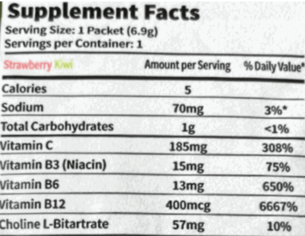 Rogue Energy nutrition facts.