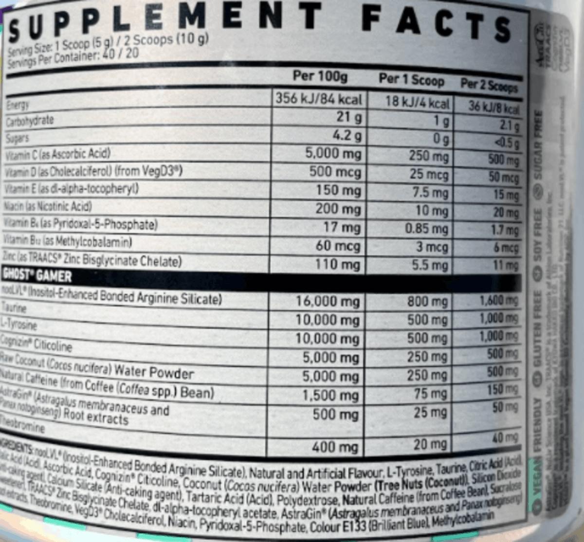 Nutritional facts regarding ghost gamer