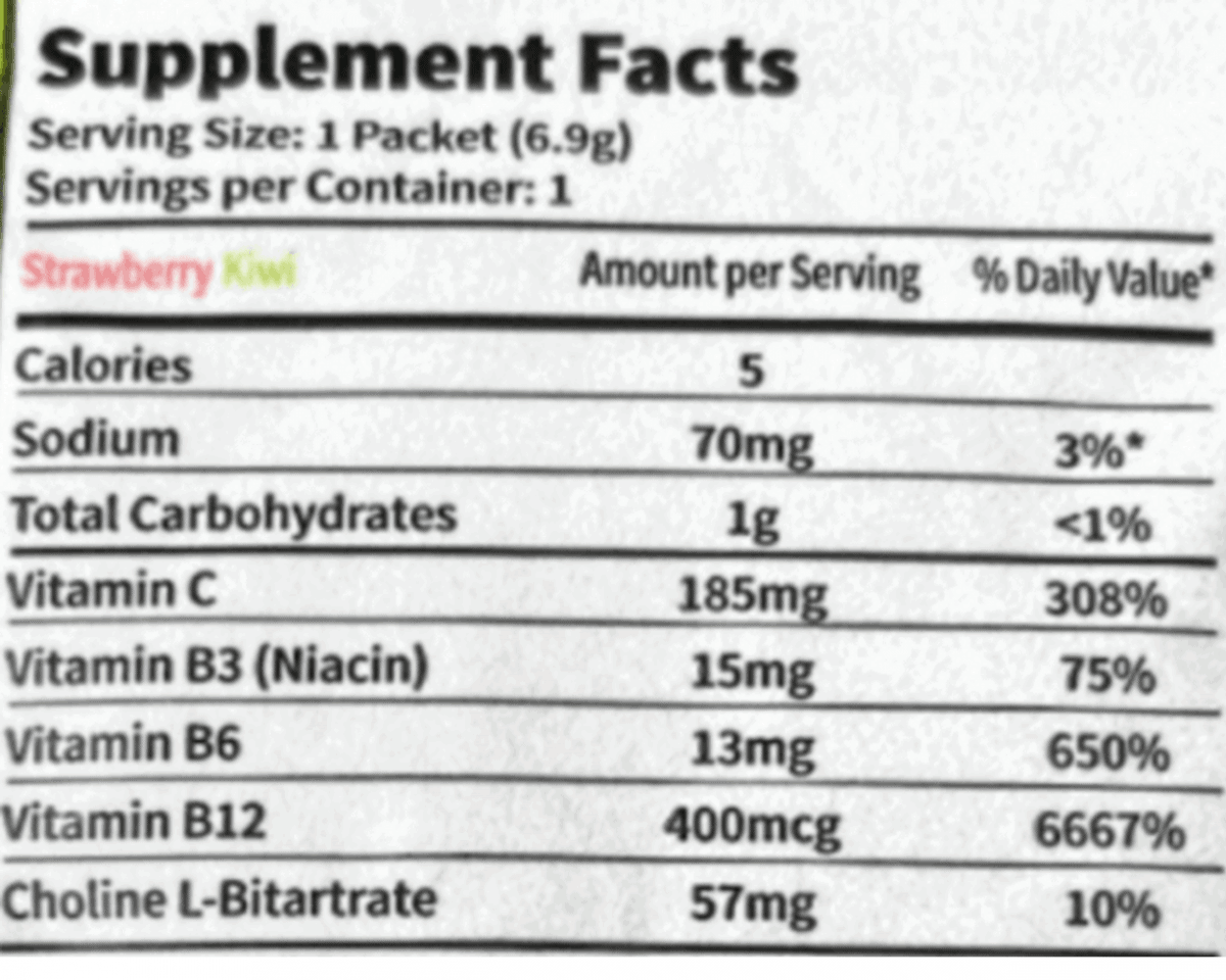 Nutrition facts of Rogue Energy.